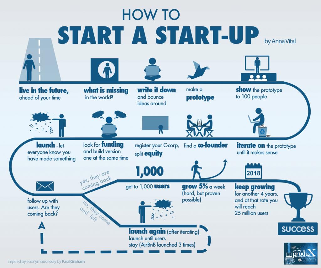 Aceleradoras_startups_04